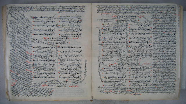 What Did the Ottomans Read? Books and Readers in the Ottoman Literary World, 1300-1600