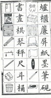 Introducing The Late Imperial Primer Literacy Sieve, A Digital Tool, with examples from Ming Steles for Shrines to Living Officials